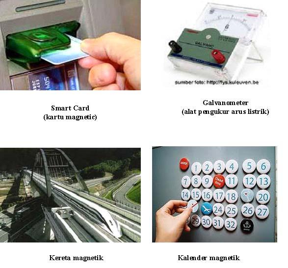 Gambar-gambar diatas menggunakan konsep gaya magnetic, yang akan kita