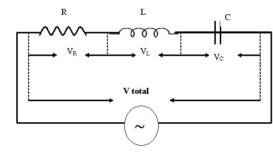 Arus dan tegangan listrik bolak balik ac fisika tienka gambar rangkaian r l c seri ccuart Images