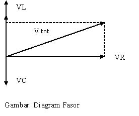 Ilmu 212 listrik arus bolak balik ada tiga jenis rangkaian r l c seri ccuart Gallery